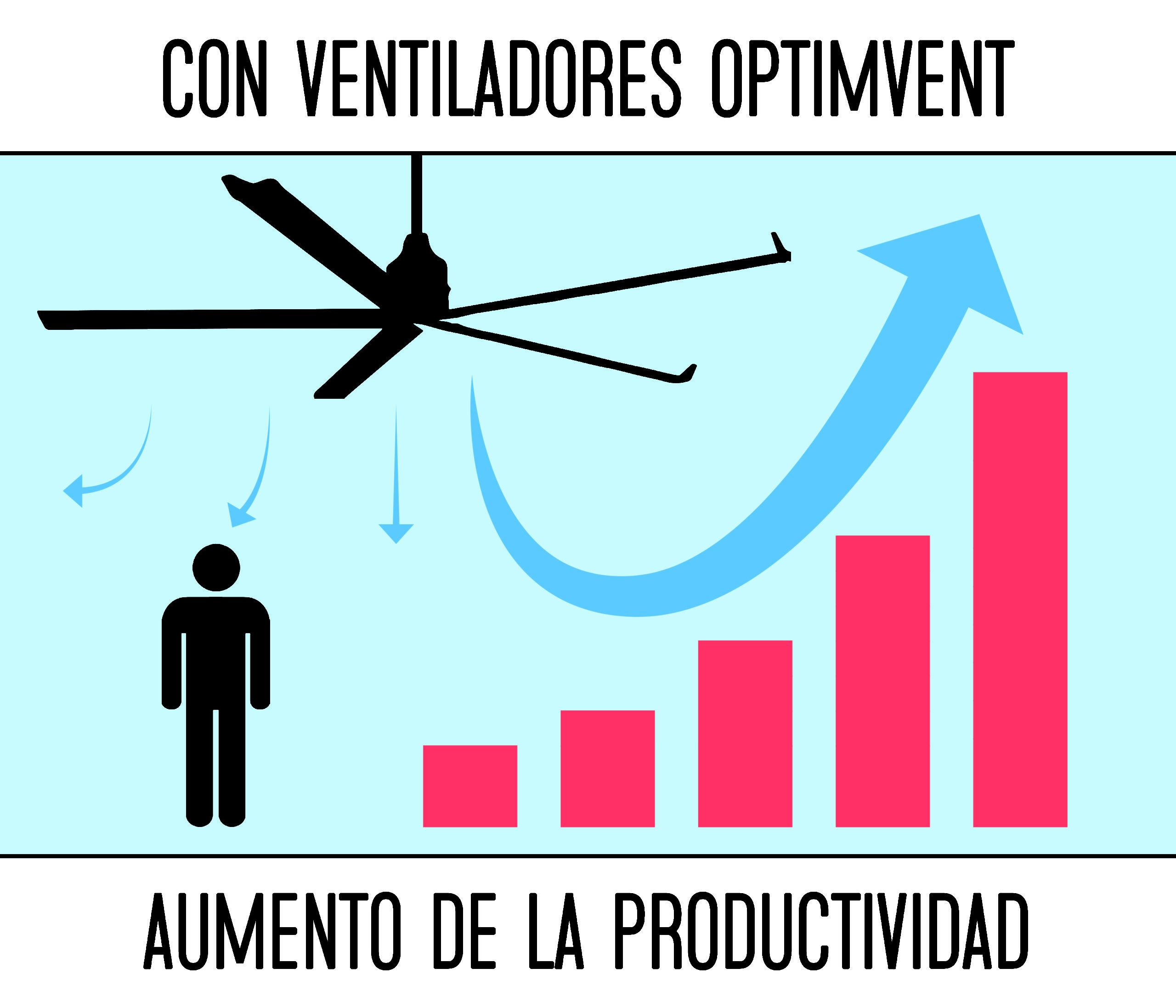 Ventiladores HVLS - Ventiladores HVLS Optimvent - infografía 8 scaled - Ventiladores HVLS